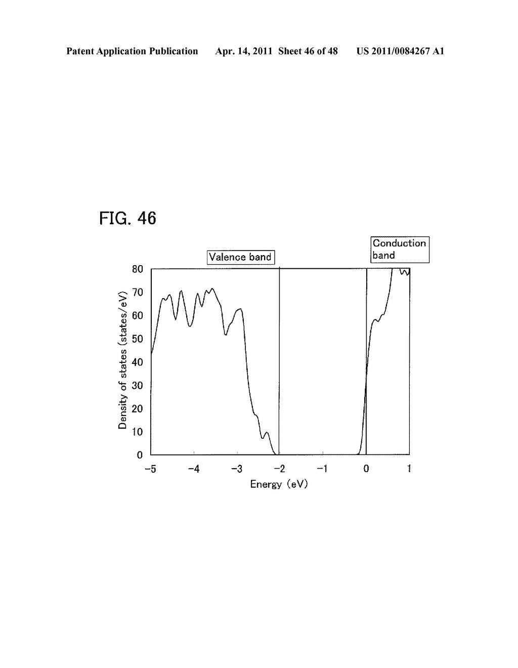 SEMICONDUCTOR DEVICE AND METHOD FOR MANUFACTURING THE SAME - diagram, schematic, and image 47