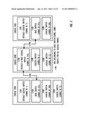 CREATION AND DELETION OF LOGICAL PORTS IN A LOGICAL SWITCH diagram and image