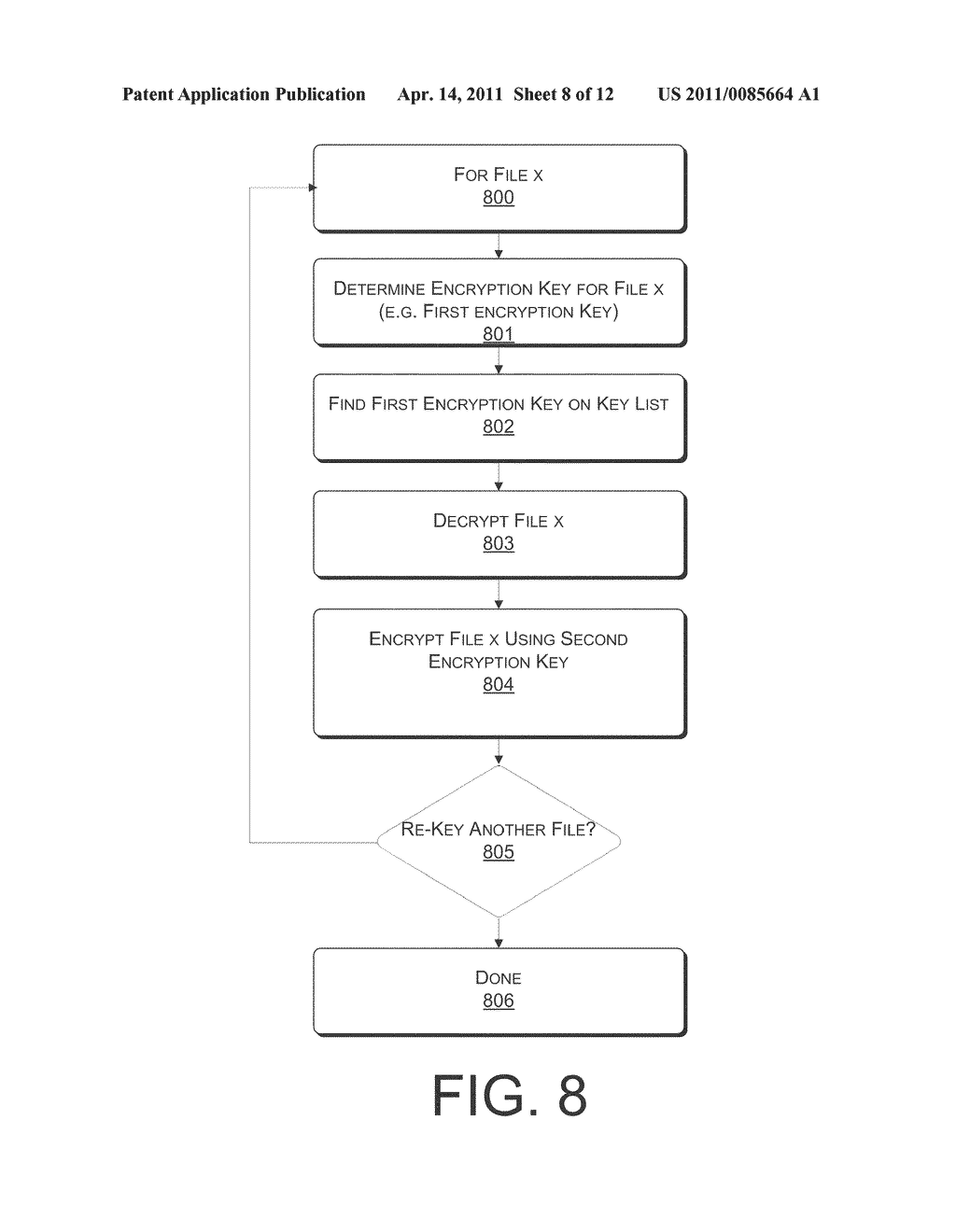 SYSTEMS AND METHODS FOR MANAGING MULTIPLE KEYS FOR FILE ENCRYPTION AND DECRYPTION - diagram, schematic, and image 09