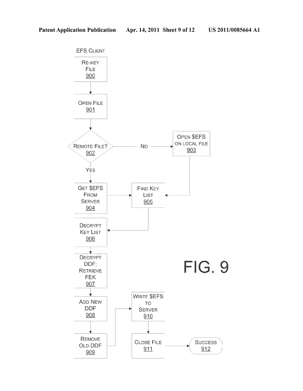 SYSTEMS AND METHODS FOR MANAGING MULTIPLE KEYS FOR FILE ENCRYPTION AND DECRYPTION - diagram, schematic, and image 10