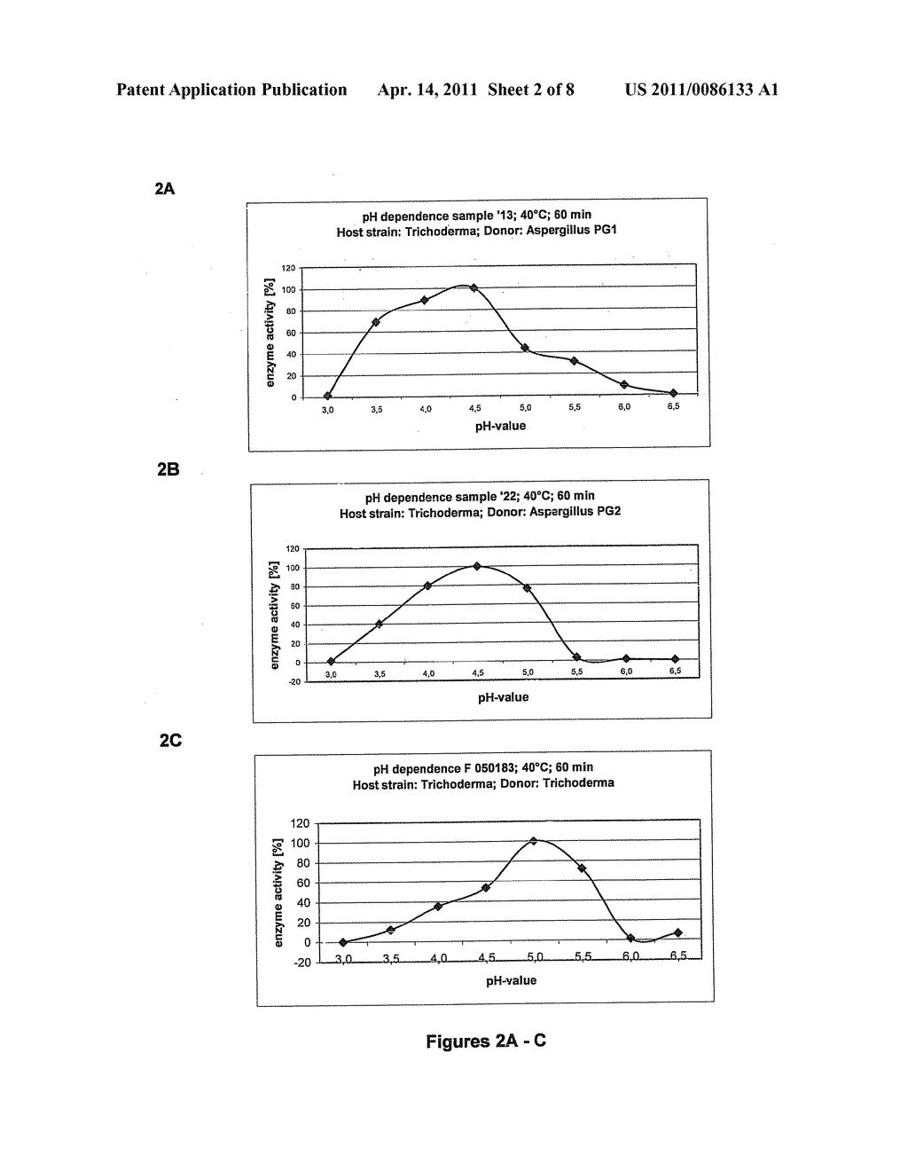 USE OF PECTINOLYTIC ENZYMES FOR THE TREATMENT OF FRUIT AND VEGETABLE MASH AND ENZYME SEQUENCES THEREFOR - diagram, schematic, and image 03