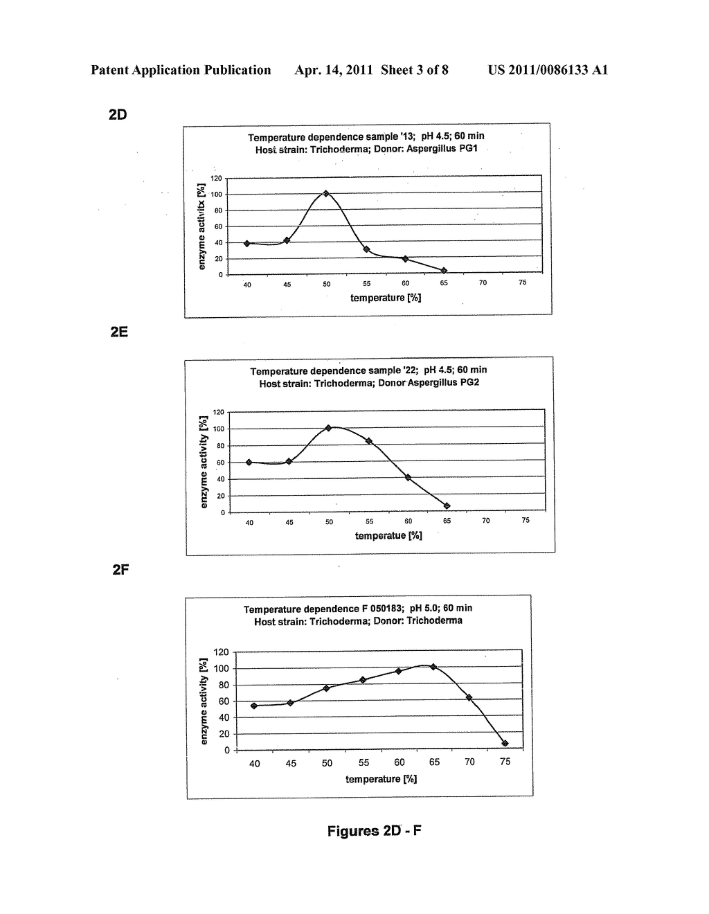 USE OF PECTINOLYTIC ENZYMES FOR THE TREATMENT OF FRUIT AND VEGETABLE MASH AND ENZYME SEQUENCES THEREFOR - diagram, schematic, and image 04