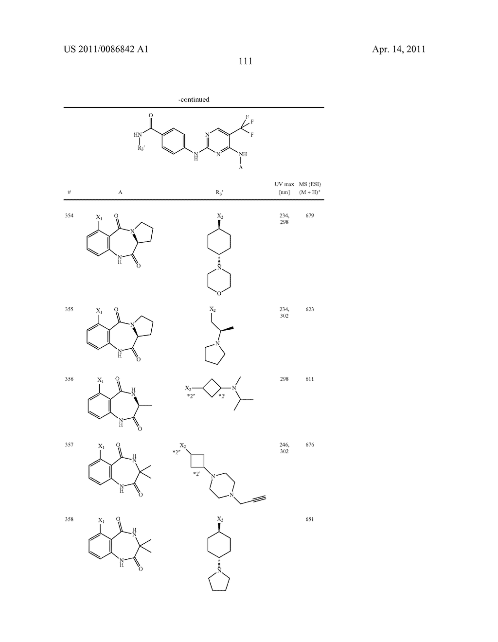 Pyrimidines as PLK inhibitors - diagram, schematic, and image 112
