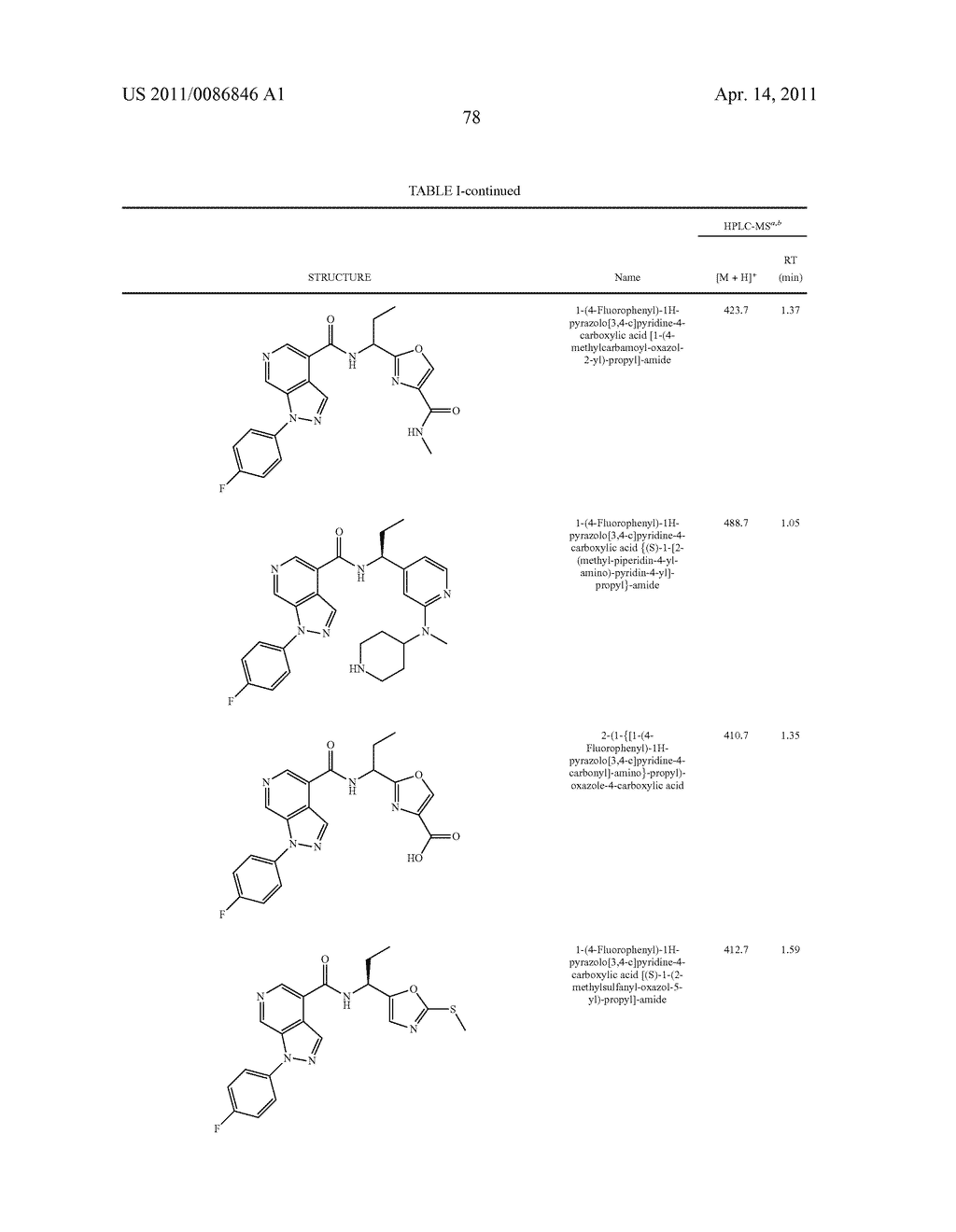 Azaindazole Compounds As CCR1 Receptor Antagonists - diagram, schematic, and image 79