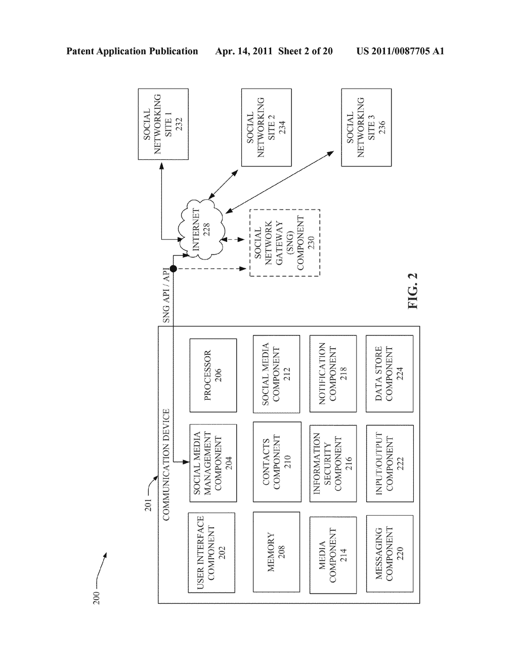 SYSTEMS, APPARATUS, METHODS AND COMPUTER-READABLE STORAGE MEDIA FOR FACILITATING MANAGEMENT OF SOCIAL MEDIA INFORMATION FOR COMMUNICATION DEVICES - diagram, schematic, and image 03