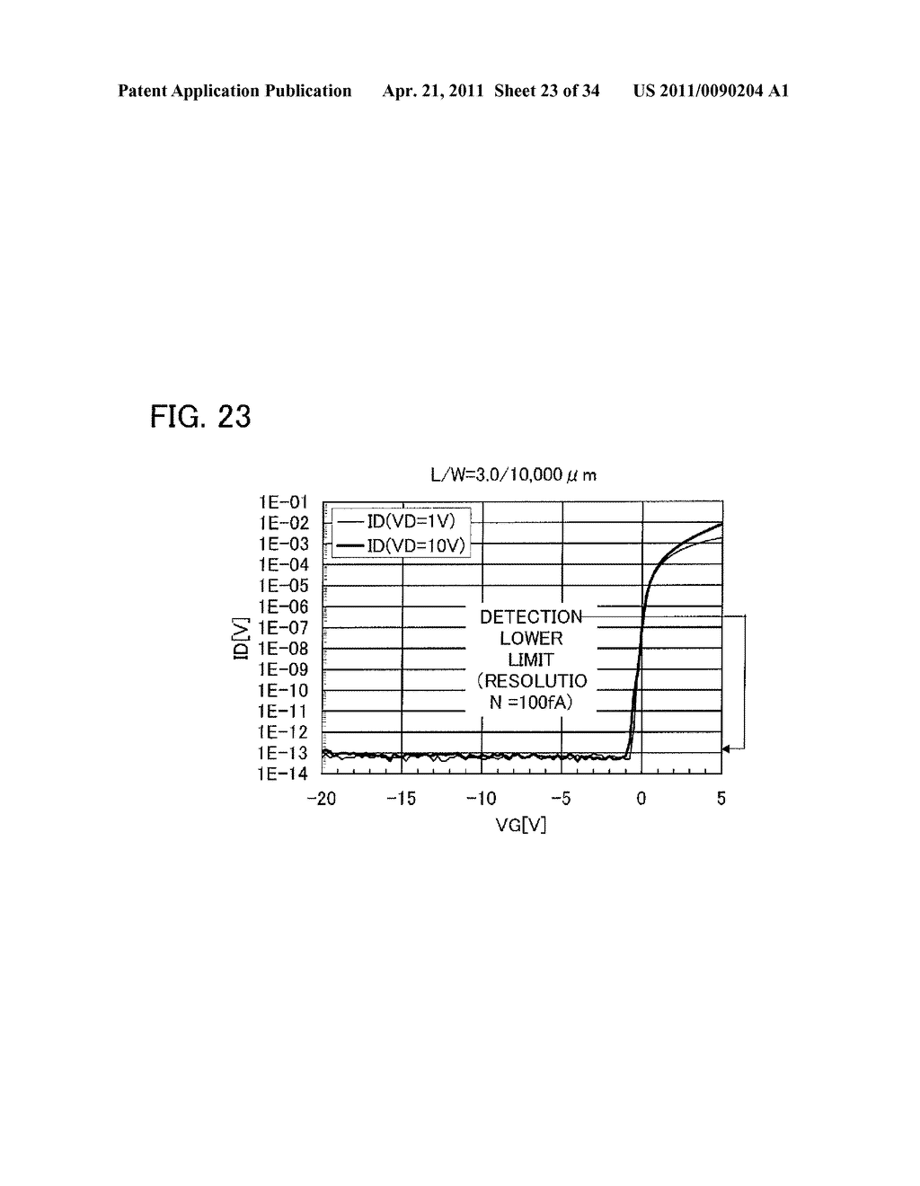 LIQUID CRYSTAL DISPLAY DEVICE AND ELECTRONIC APPARATUS HAVING THE SAME - diagram, schematic, and image 24