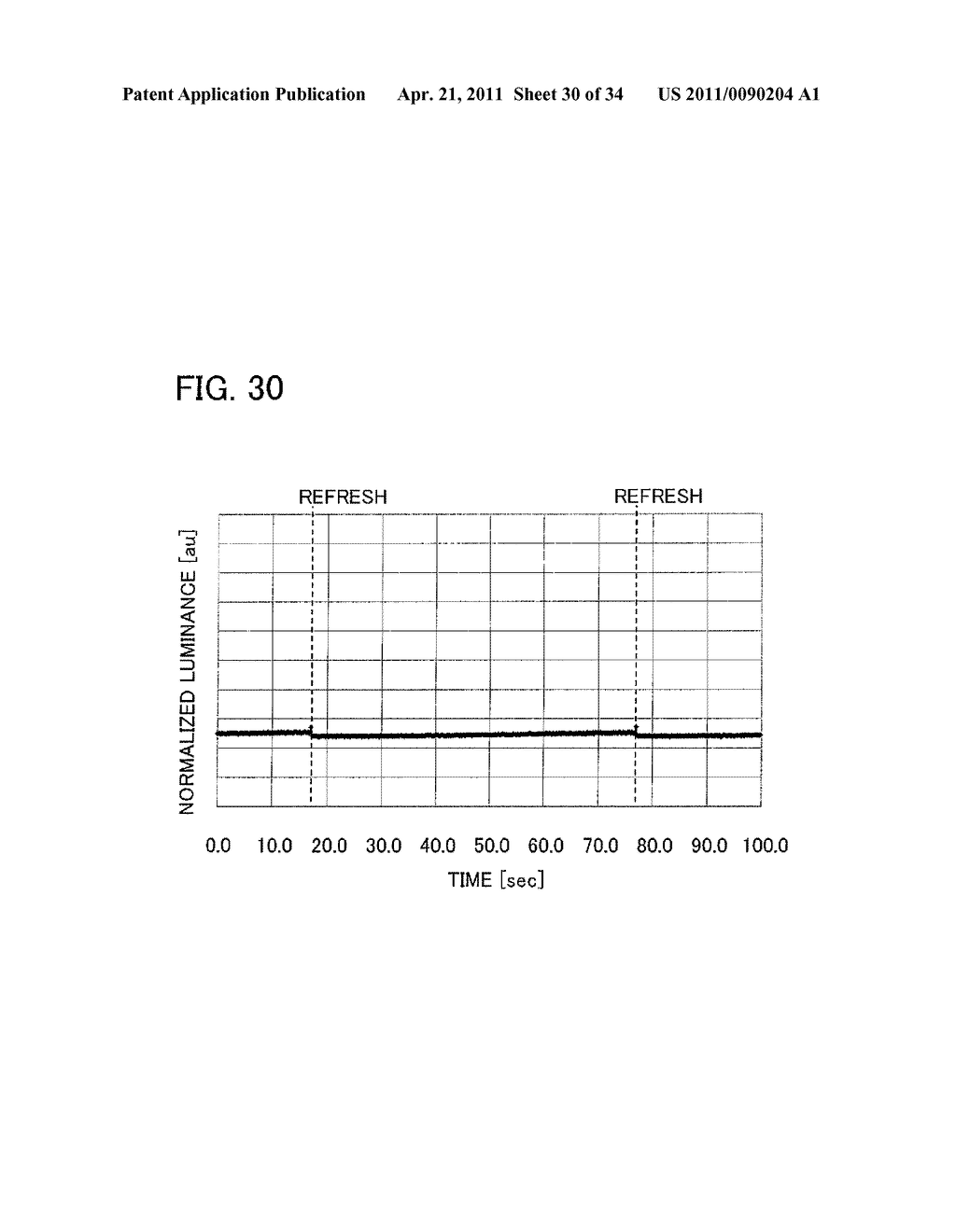 LIQUID CRYSTAL DISPLAY DEVICE AND ELECTRONIC APPARATUS HAVING THE SAME - diagram, schematic, and image 31
