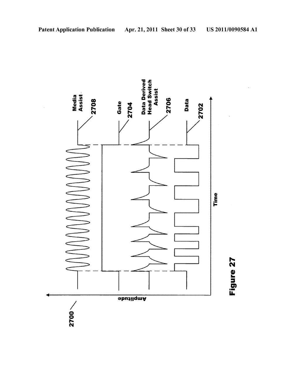 Signaling method and apparatus for write assist of high coercivity media using integrated half coil - diagram, schematic, and image 31