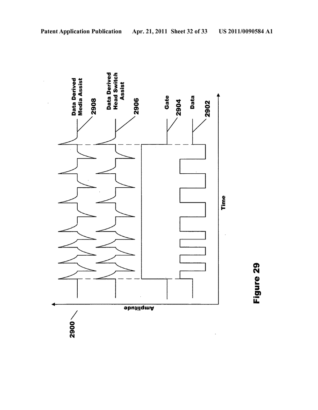 Signaling method and apparatus for write assist of high coercivity media using integrated half coil - diagram, schematic, and image 33