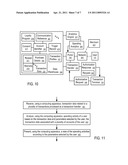 Systems and Methods to Provide Intelligent Analytics to Cardholders and Merchants diagram and image