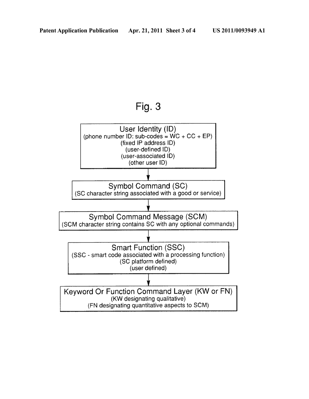 System And Method For Using Symbol Command Language Within A