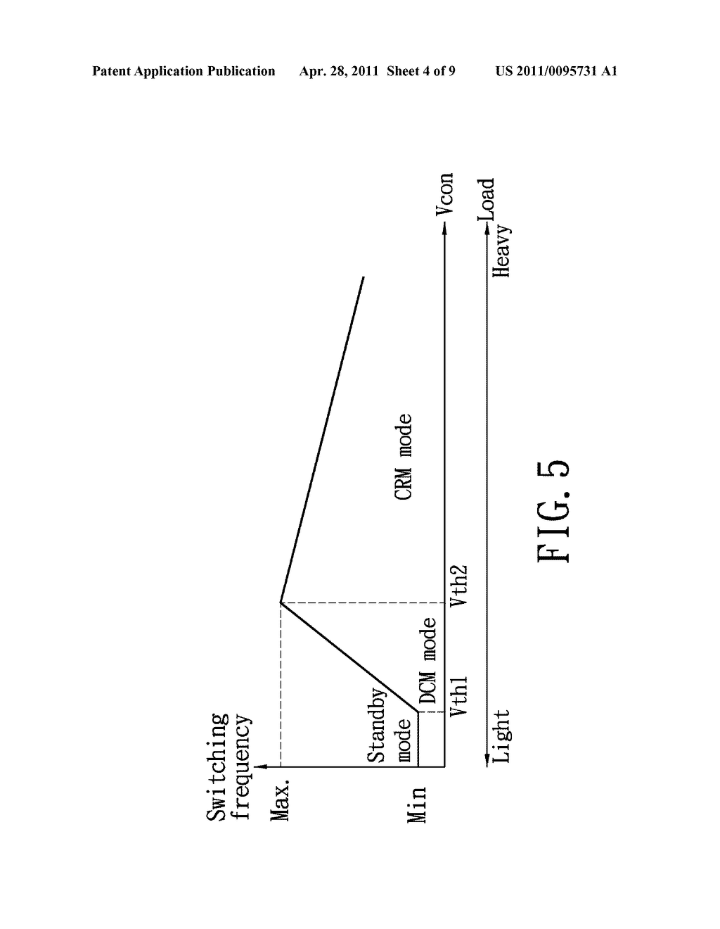 POWER FACTOR CORRECTION CONTROLLER, CONTROLLING METHOD THEREOF, AND ELECTRIC POWER CONVERTER USING THE SAME - diagram, schematic, and image 05