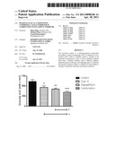 PHARMACEUTICAL COMPOSITION COMPRISING A SGLT2 INHIBITOR IN COMBINATION WITH A DPP-IV INHIBITOR diagram and image