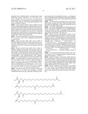 INSULINS WITH AN ACYL MOIETY COMPRISING REPEATING UNITS OF ALKYLENE GLYCOL CONTAINING AMINO ACIDS diagram and image