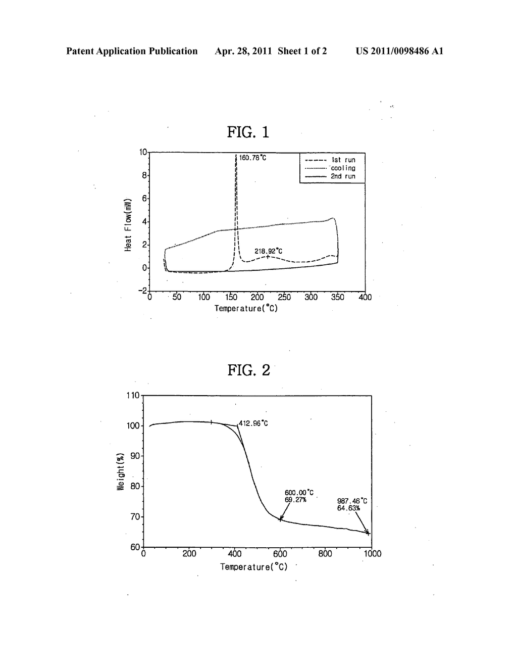 Aromatic enediyne derivative, organic semiconductor thin film, electronic device and methods of manufacturing the same - diagram, schematic, and image 02