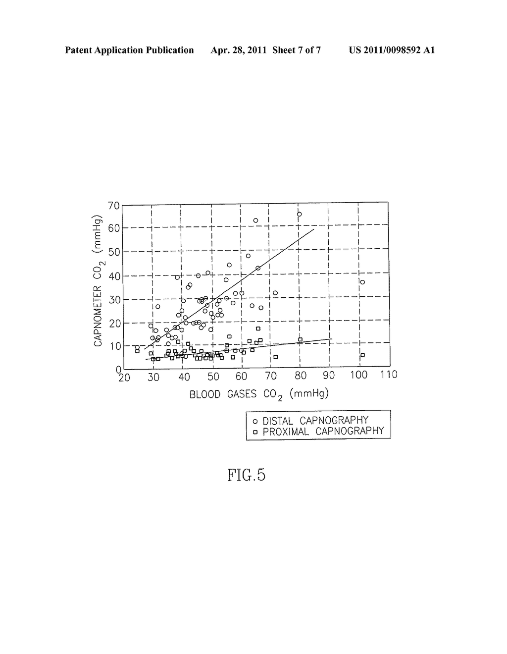 METHODS, APPARATUS AND SYSTEMS FOR MONITORING CO2 - diagram, schematic, and image 08