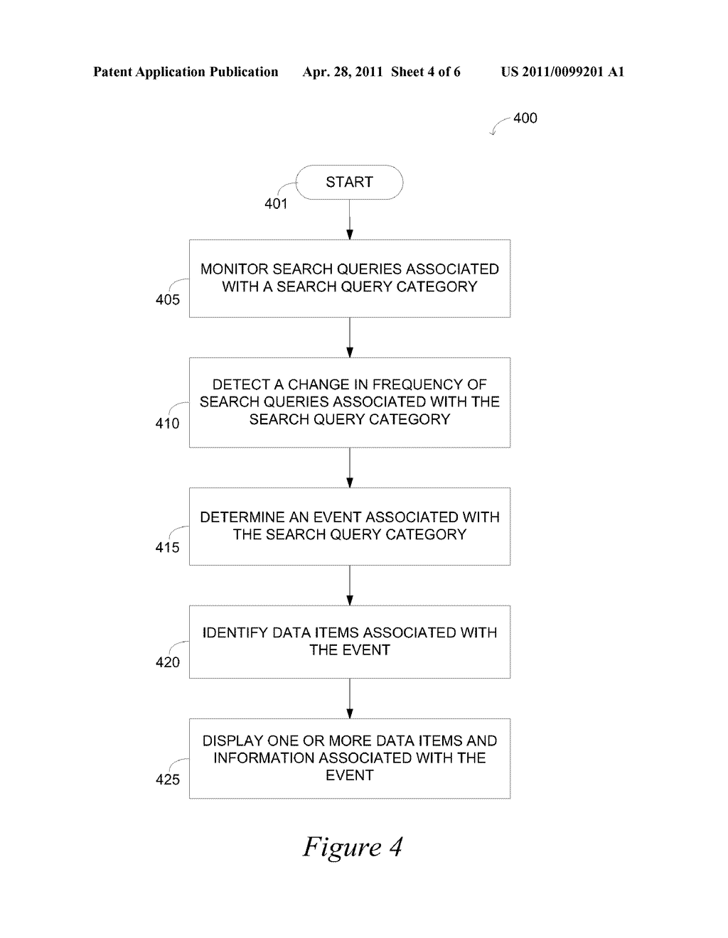 SYSTEM AND METHOD FOR AUTOMATICALLY PUBLISHING DATA ITEMS ASSOCIATED WITH AN EVENT - diagram, schematic, and image 05