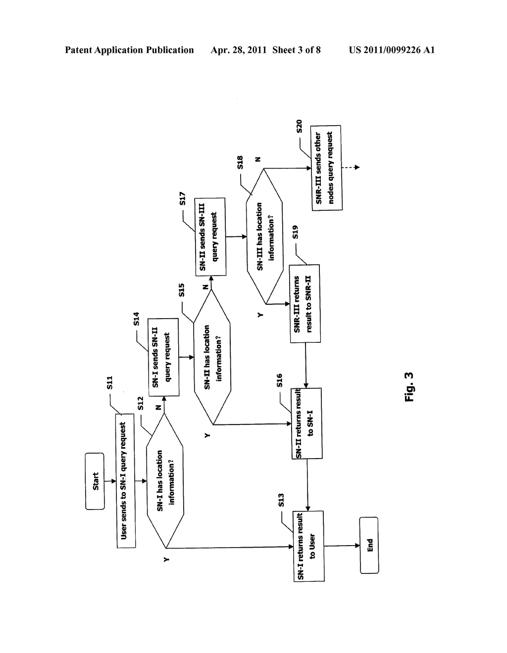 METHOD OF REQUESTING FOR LOCATION INFORMATION OF RESOURCES ON NETWORK, USER NODE AND SERVER FOR THE SAME - diagram, schematic, and image 04
