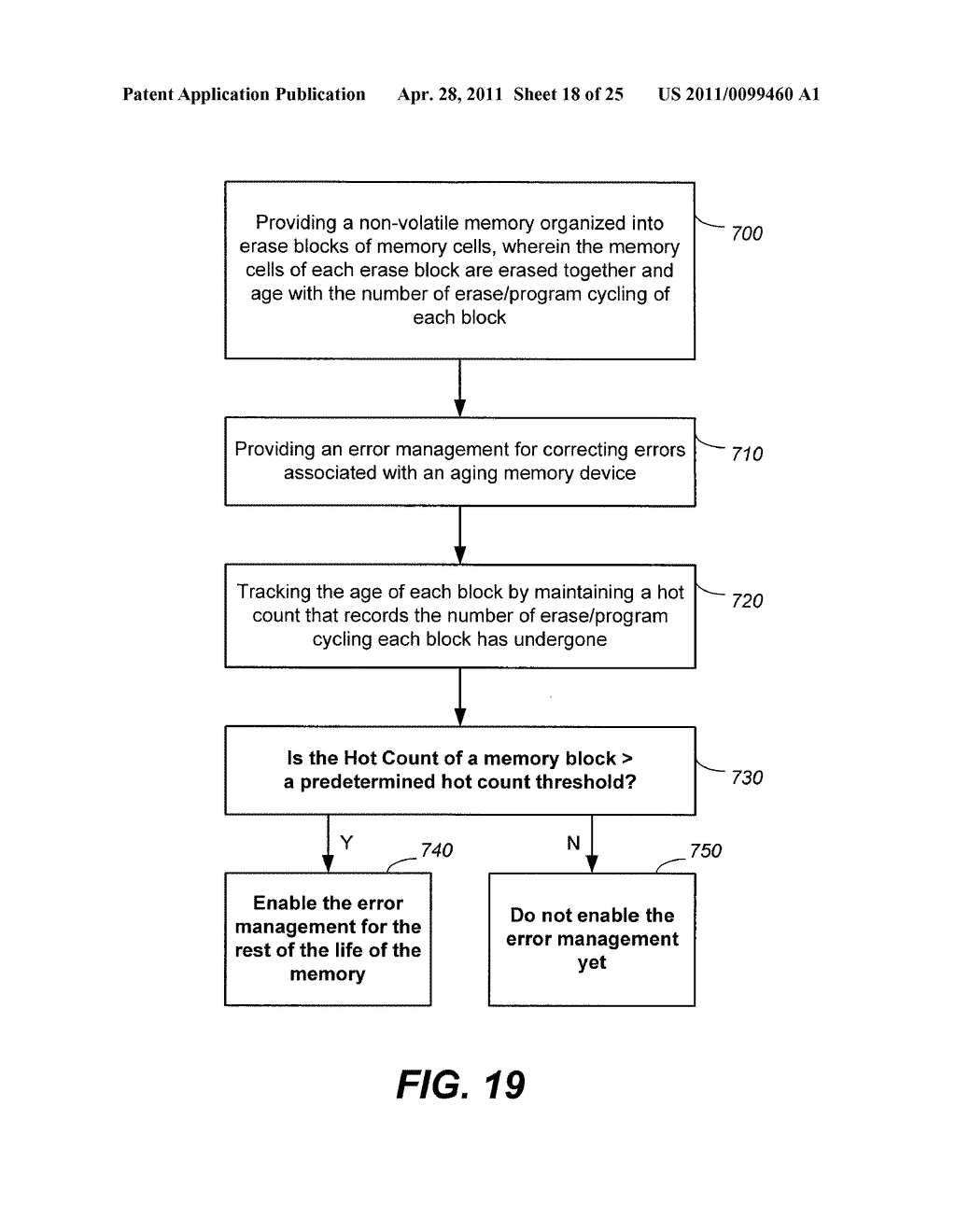 Non-Volatile Memory And Method With Post-Write Read And Adaptive Re-Write To Manage Errors - diagram, schematic, and image 19