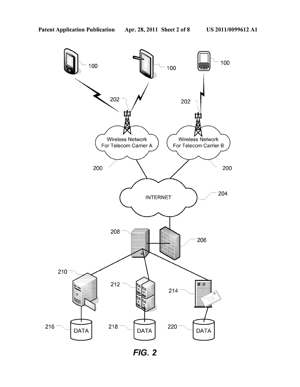 AUTOMATIC USER AUTHENTICATION AND IDENTIFICATION FOR MOBILE
