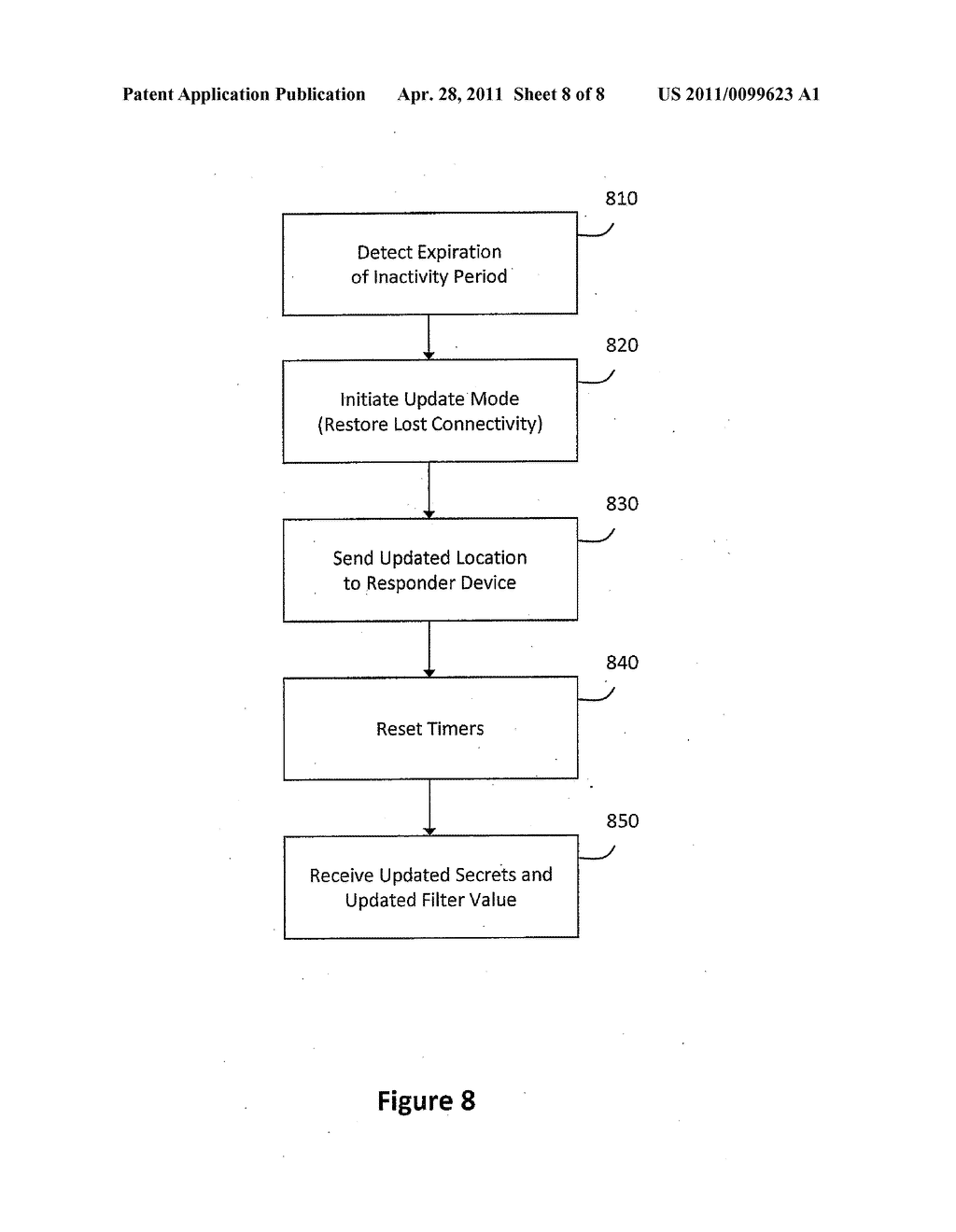 SYSTEM AND METHOD FOR PROVIDING UNIFIED TRANSPORT AND SECURITY PROTOCOLS - diagram, schematic, and image 09