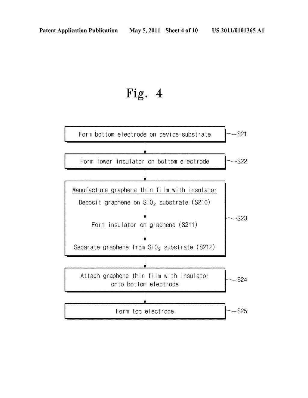 ELECTRONIC DEVICE INCLUDING GRAPHENE THIN FILM AND METHODS OF FABRICATING THE SAME - diagram, schematic, and image 05