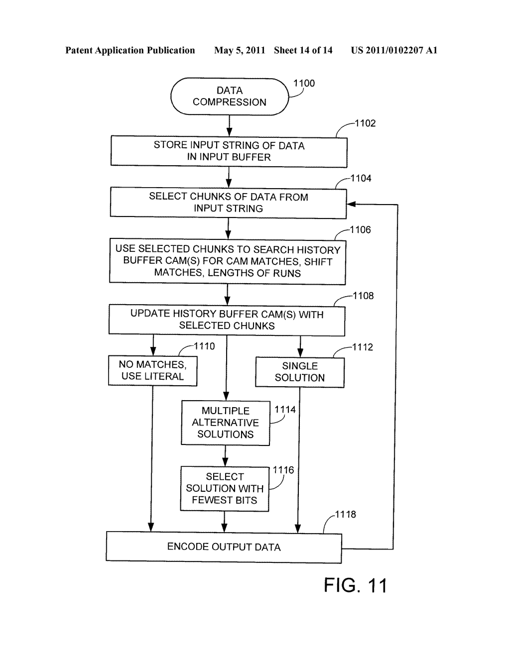 Evaluating Alternative Encoding Solutions During Data Compression - diagram, schematic, and image 15