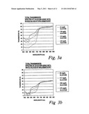 METHOD OF DETERMINING GLUCOSE CONCENTRATION OF A WHOLE BLOOD SAMPLE diagram and image