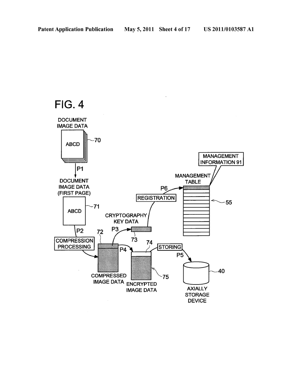 DATA CONCEALING APPARATUS, DATA DECRYPTION APPARATUS AND IMAGE FORMING APPARATUS HAVING DATA ENCRYPTING FUNCTION - diagram, schematic, and image 05