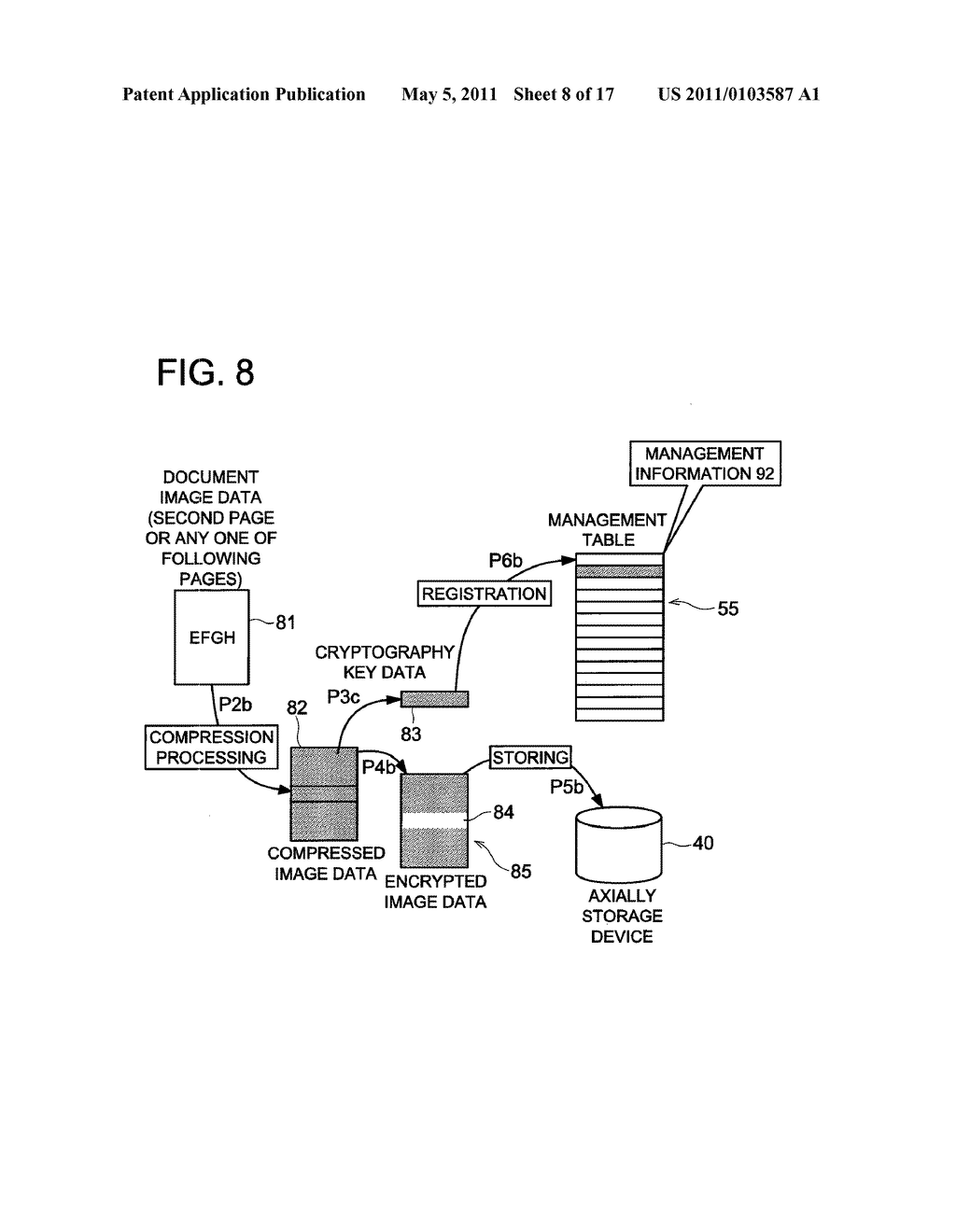DATA CONCEALING APPARATUS, DATA DECRYPTION APPARATUS AND IMAGE FORMING APPARATUS HAVING DATA ENCRYPTING FUNCTION - diagram, schematic, and image 09