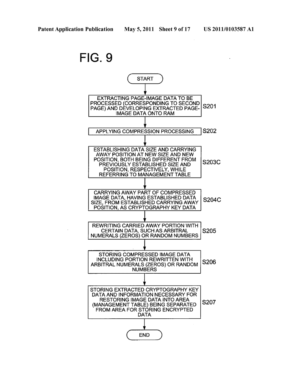 DATA CONCEALING APPARATUS, DATA DECRYPTION APPARATUS AND IMAGE FORMING APPARATUS HAVING DATA ENCRYPTING FUNCTION - diagram, schematic, and image 10