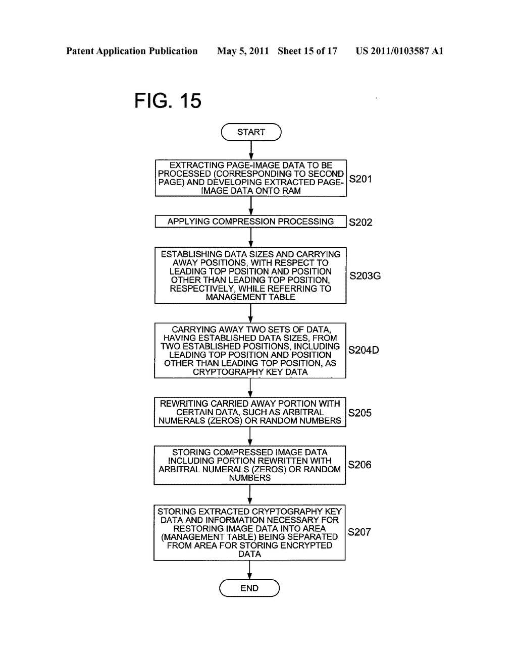 DATA CONCEALING APPARATUS, DATA DECRYPTION APPARATUS AND IMAGE FORMING APPARATUS HAVING DATA ENCRYPTING FUNCTION - diagram, schematic, and image 16