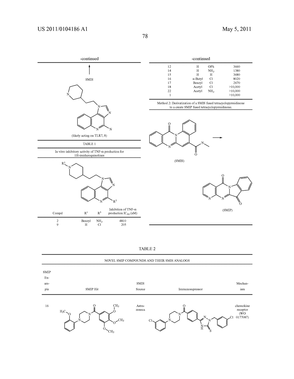 Small molecule immunopotentiators and assays for their detection - diagram, schematic, and image 79