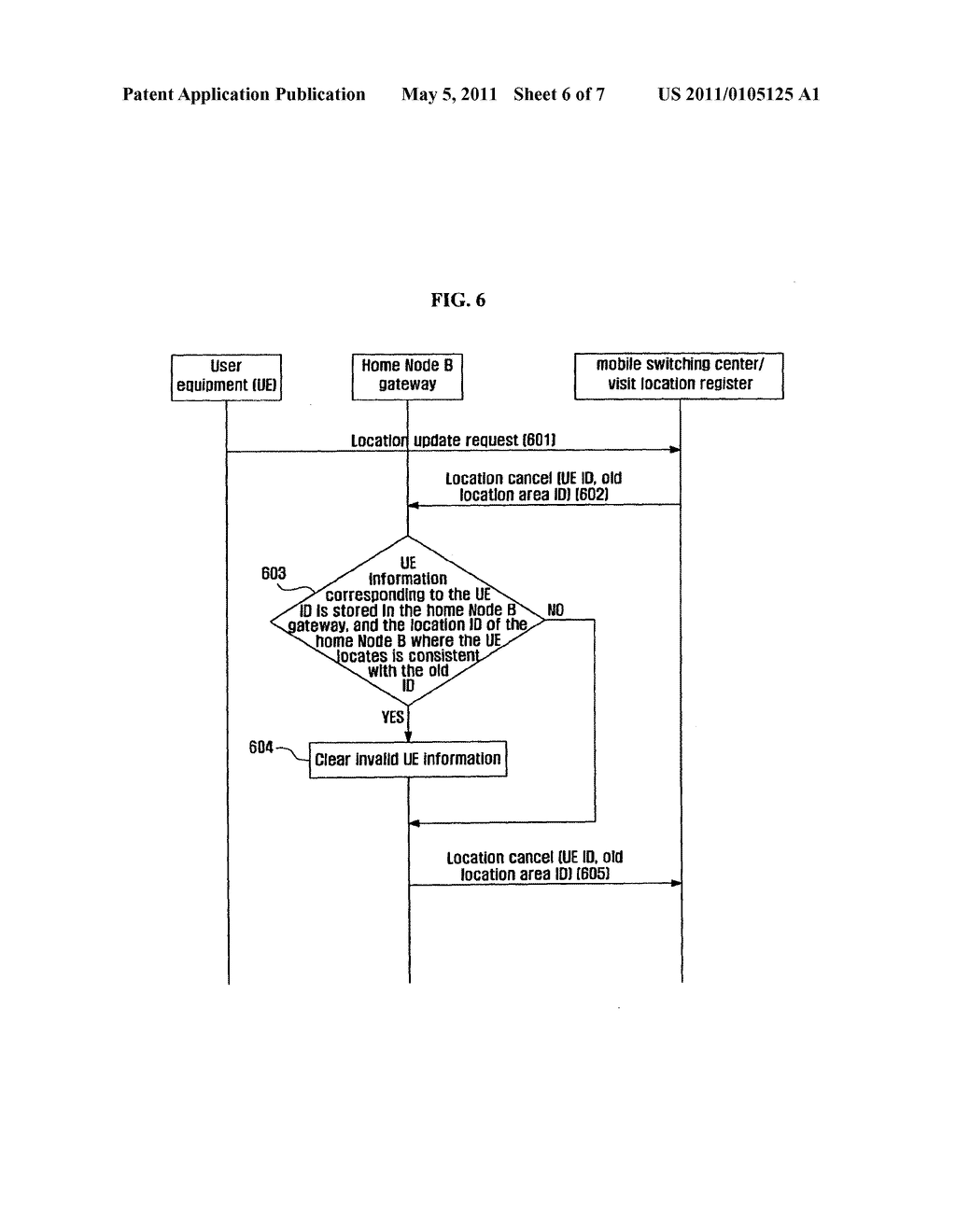 METHOD FOR CLEARING INVALID USER EQUIPMENT INFORMATION IN HOME NODE B-GATEWAY - diagram, schematic, and image 07