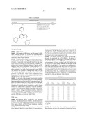 PYRAZINE SUBSTITUTED PURINES diagram and image