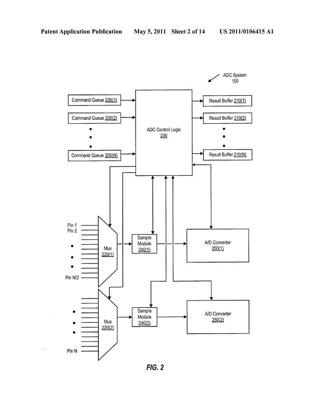 Analog-To-Digital Converter Control Using Signal Objects - diagram, schematic, and image 03
