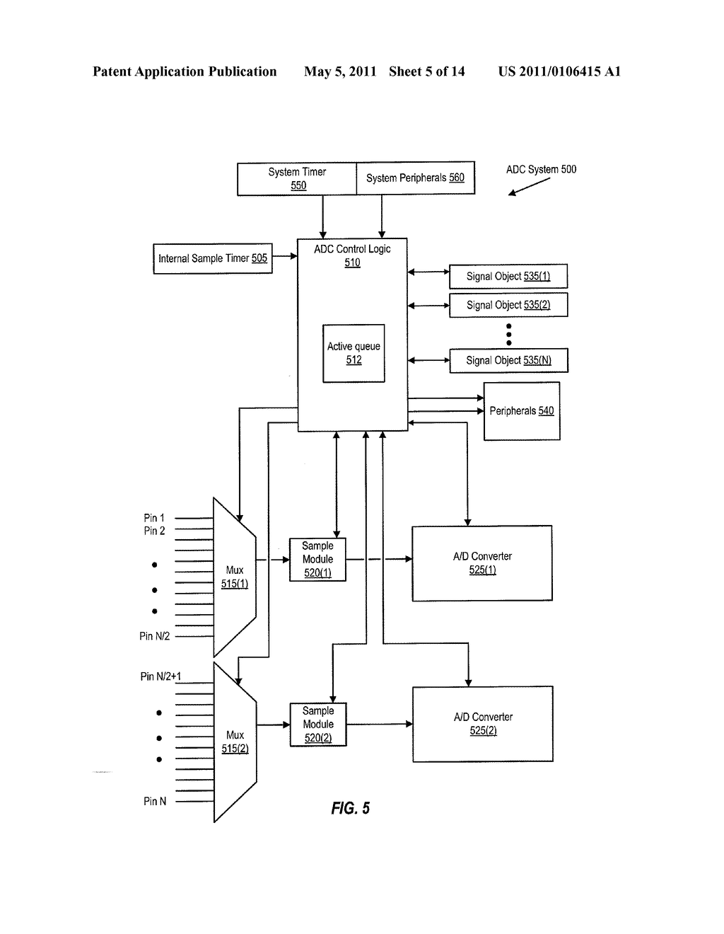 Analog-To-Digital Converter Control Using Signal Objects - diagram, schematic, and image 06