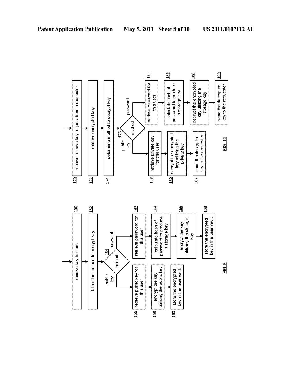 DISTRIBUTED STORAGE NETWORK AND METHOD FOR ENCRYPTING AND DECRYPTING DATA USING HASH FUNCTIONS - diagram, schematic, and image 09