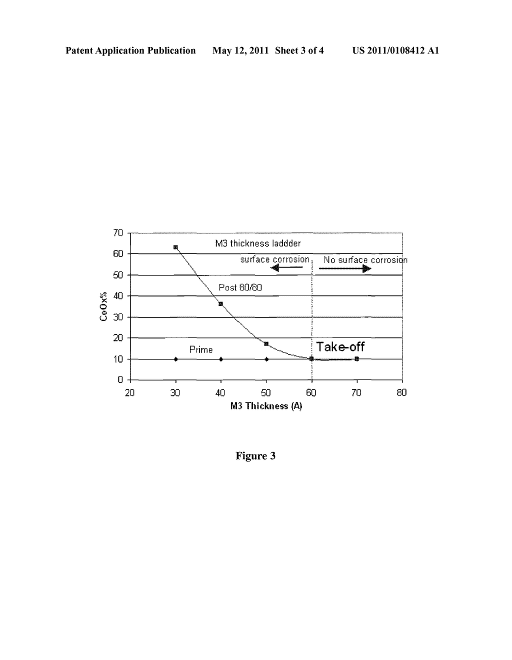 Method to Improve Corrosion Performance of Exchange Coupled Granular Perpendicular Media - diagram, schematic, and image 04
