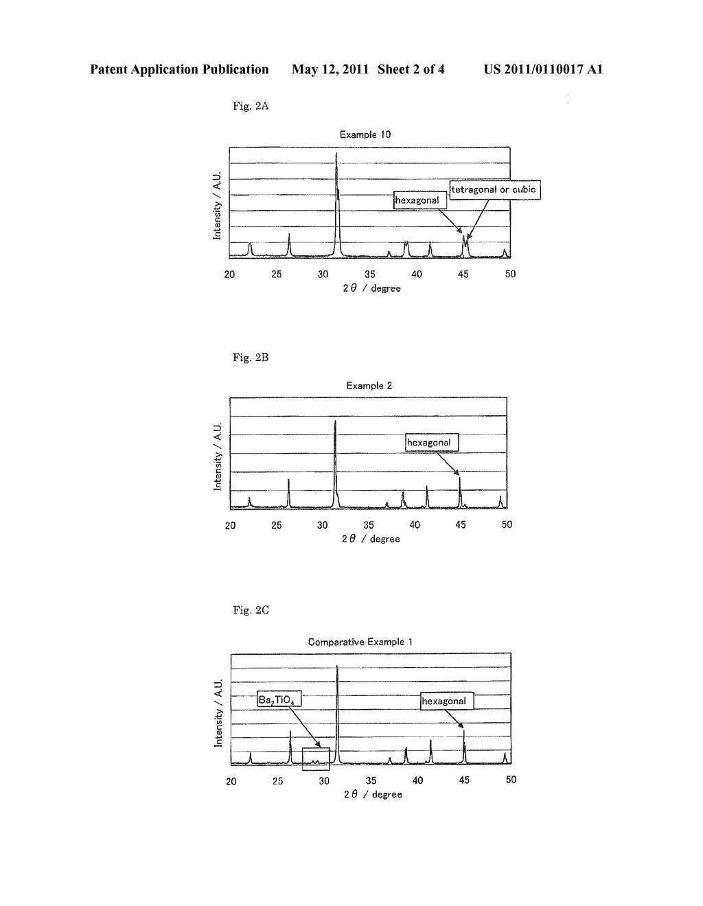 HEXAGONAL TYPE BARIUM TITANATE POWDER, PRODUCING METHOD THEREOF, DIELECTRIC CERAMIC COMPOSITION AND ELECTRONIC COMPONENT - diagram, schematic, and image 03