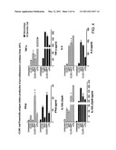 USE OF IMMUNOGENIC COMPOSITIONS FOR THE TREATMENT OR PREVENTION OF PATHOGEN INFECTIONS diagram and image