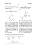 4-CARBOXAMIDE INDAZOLE DERIVATIVES USEFUL AS INHIBITORS OF P13-KINASES diagram and image