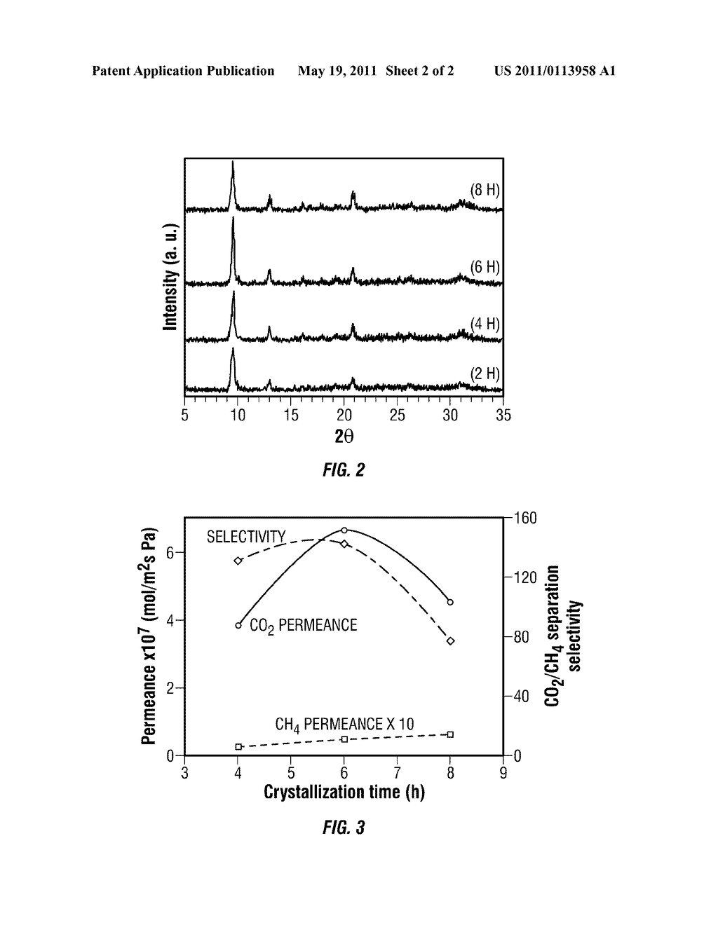METHOD OF MAKING A HIGH-PERFORMANCE SUPPORTED GAS SEPARATION MOLECULAR SIEVE MEMBRANE USING A SHORTENED CRYSTALLIZATION TIME - diagram, schematic, and image 03