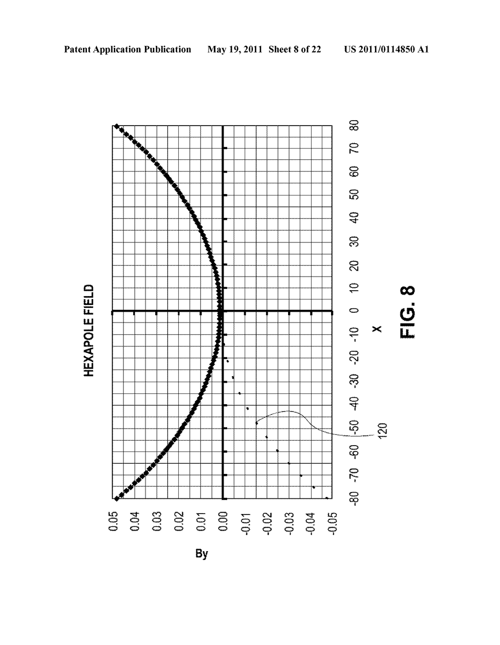 METHOD AND APPARATUS FOR MODIFYING A RIBBON-SHAPED ION BEAM - diagram, schematic, and image 09