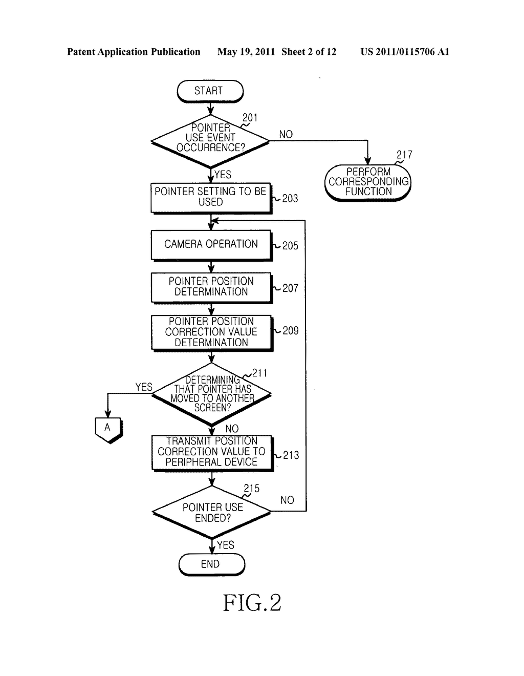 Apparatus and method for providing pointer controlfunction in portable terminal - diagram, schematic, and image 03