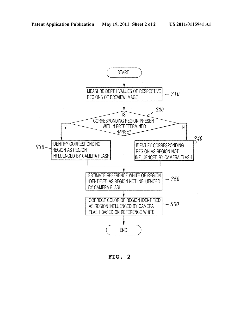 APPARATUS AND METHOD FOR BALANCING COLOR OF FLASHED IMAGE USING DEPTH ESTIMATION - diagram, schematic, and image 03