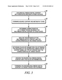 Multimedia Content Handling in a Home-Network System diagram and image