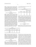 Process for the preparation of tetrahydroisohumulone compositions diagram and image