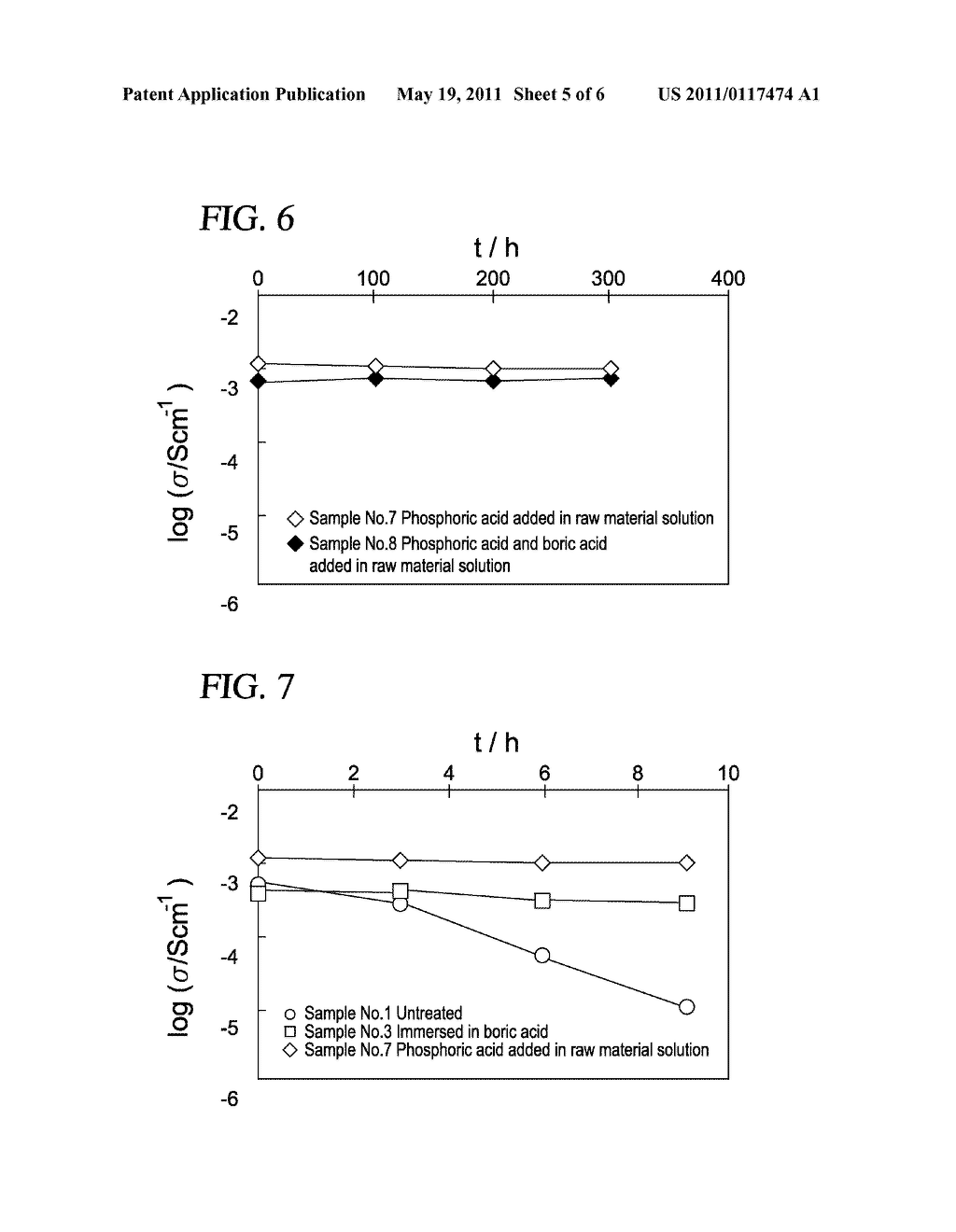 Solid electrolyte and electrochemical system including the solid electrolyte - diagram, schematic, and image 06
