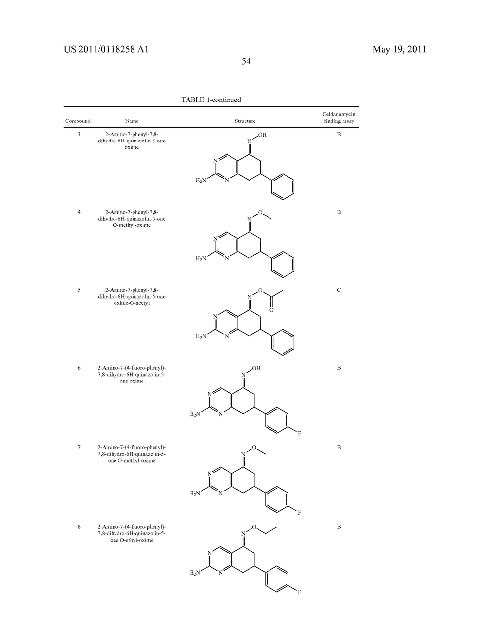 QUINAZOLIN-OXIME DERIVATIVES AS HSP90 INHIBITORS - diagram, schematic, and image 55